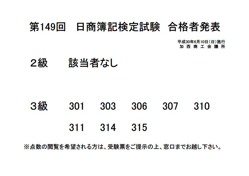 日 商 簿記 検定 合格 発表